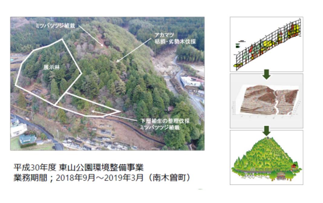 公園整備計画(木曽郡南木曽町)の写真